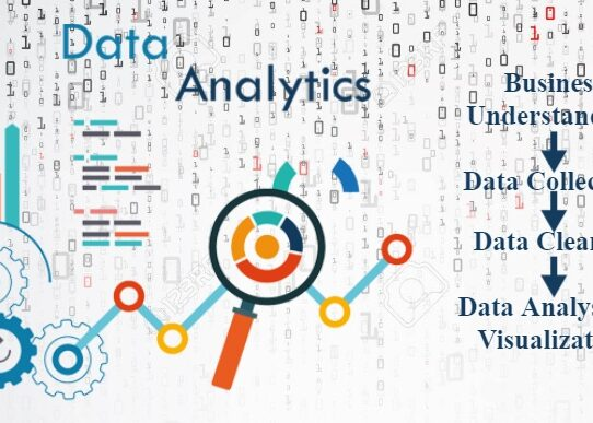 Data Analytics End to End Project: A Guide To Beginners in Data Analytics